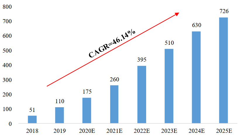 AI芯天下丨资本丨百度入局芯片与750亿认知差