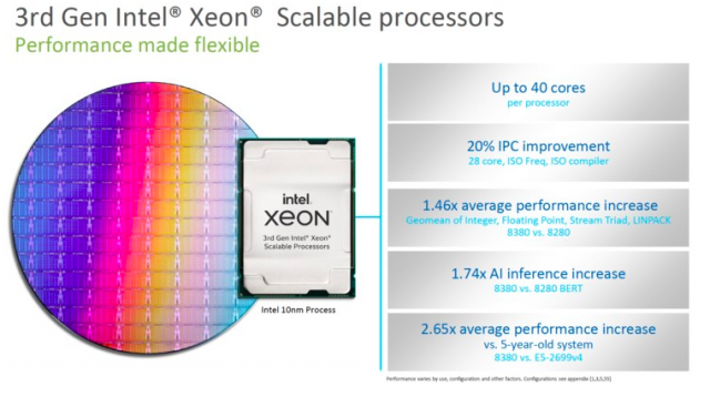 AI芯天下丨分析丨英特尔发布10纳米制程芯片,是否能与AMD一战?