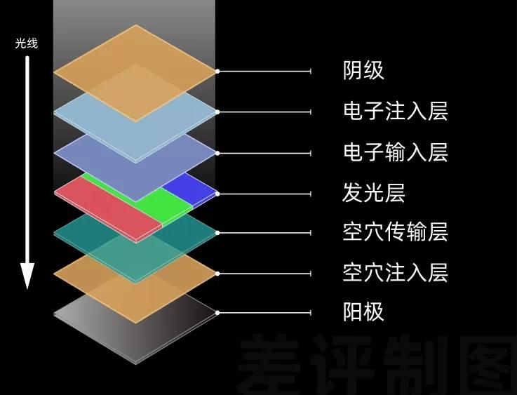 AI芯天下丨行情丨IBM发布全球首个2nm芯片,共容纳了500亿个晶体管