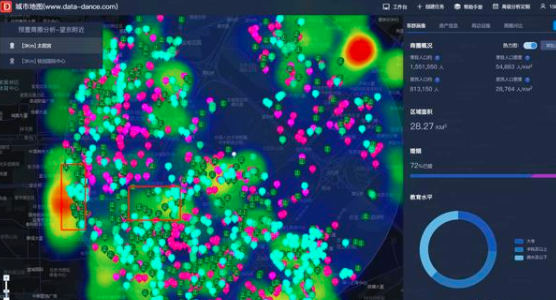 AI芯天下丨分析丨解析大数据三维可视化,决策实现数字孪生