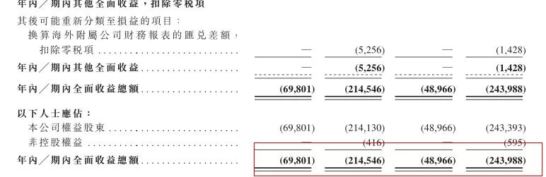 """拿下聆讯通关卡,微创医疗机器人IPO是""""割韭菜""""还是""""大生意""""?"""