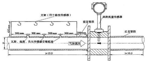 管道式质量流量计 - MF在化工行业的氢气流量监控作用