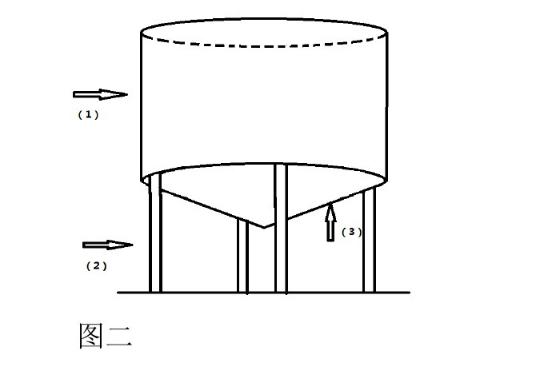 筒仓中S型称重传感器 - 101BH的作用