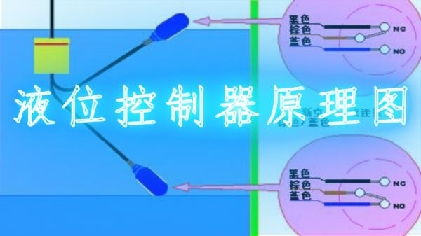 液位传感器与液位开关、液位控制器、液位变送器、液位计的区别