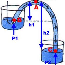 超声波液位传感器是如何监测柴油桶液位的?