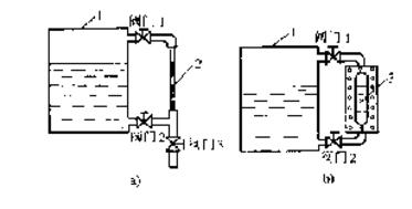 光电液位开关在压缩机中的应用