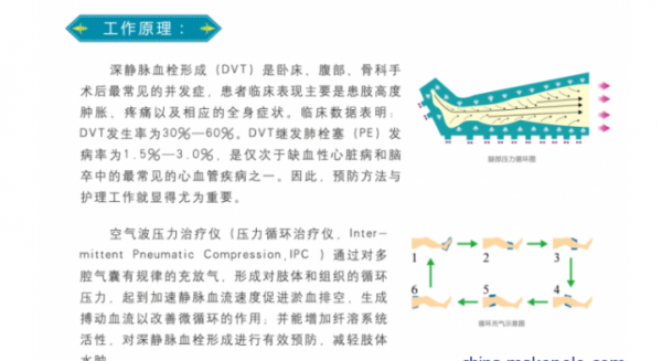 医用气体流量传感器在空气波压力治疗仪中应用
