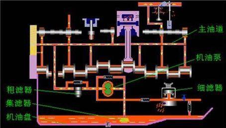 用于测量润滑油系统的通用型流量计 - SF-800/6