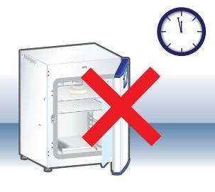 如何确保您的CO2培养箱正常工作?以及相关传感器推荐
