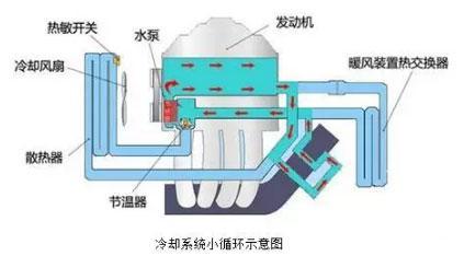 单点液位开关在冷却系统中的相关应用