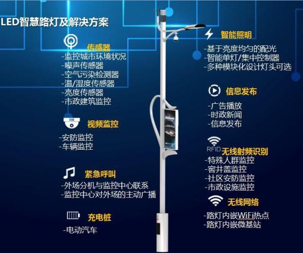 传感器技术助力城市智慧路灯杆建设 引领城市进入智慧时代