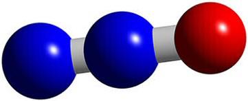 一氧化二氮N2O气体监测方案推荐