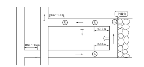 煤矿井用甲烷检测模块的校准问题和设置要求