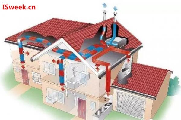 用户楼宇自控新风管道中温湿度的测量