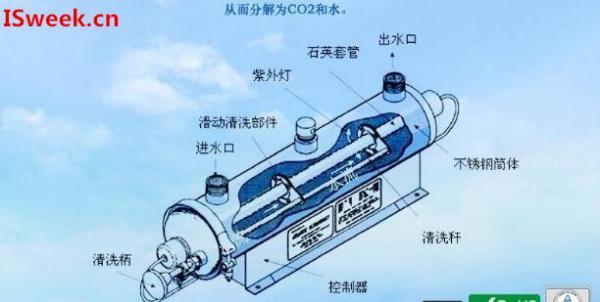 用于水中紫外消毒灯管的紫外强度检测的紫外传感器