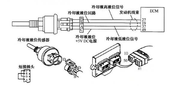 冷却液液位传感器的工作原理及相关应用