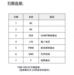 Figaro可燃气体预校准模块FSM-10H-01的应用原理与使用方法