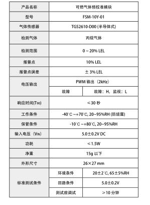 丙烷气体预校准检测模块FSM-10Y-01用于新型制冷剂R290的泄漏检测