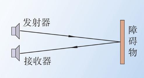 超声波避障传感器在哪些地方运用