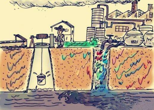 地下水污染的危害及处理方法