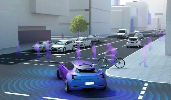 激光雷达传感器在无人驾驶中的作用及市场趋势