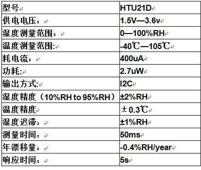 高性价比温湿度传感器在家用空气净化器中的应用