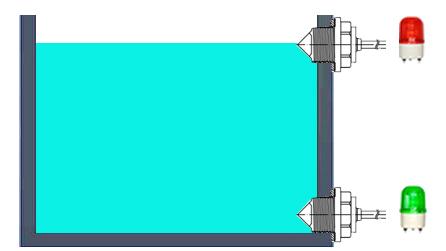 干货!光电式液位传感器常见问题解答,值得收藏!