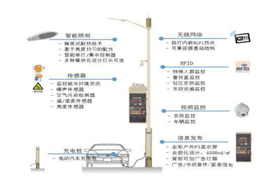 智能路灯杆借助传感器照亮城市 推动智慧城市时代进程!