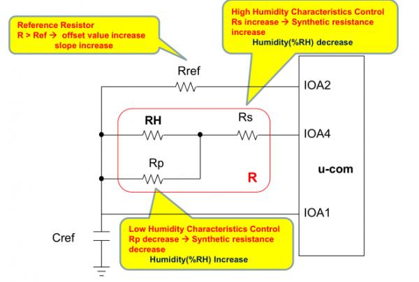 可用于替代HR202的电阻式湿度传感器SYH-2R应用电路和原理介绍