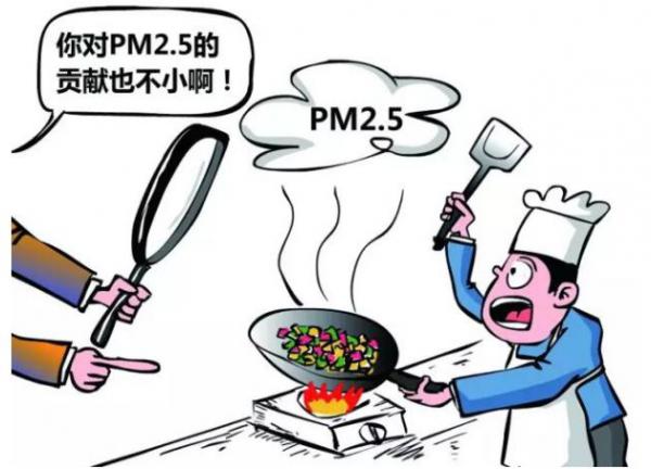 厨房油烟中如何产生的PM2.5?如何预防厨房油烟PM2.5?