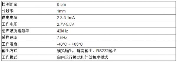用于机器人测距的超声波传感器