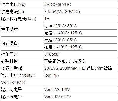适用于腐蚀性环境液位测量中的传感器-LLG810D3L24-003
