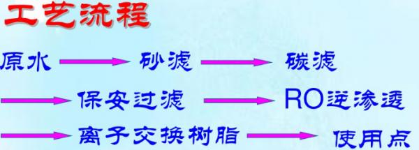 不锈钢光电液位开关在高温去离子水液位控制中的作用