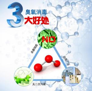 臭氧传感器在负离子空气净化消毒机中的应用