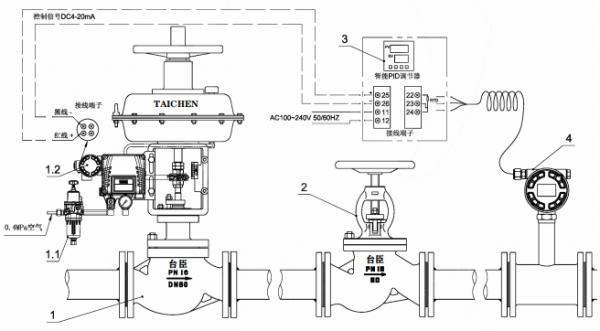 气体流量传感器FS4000用于气动阀门流量控制