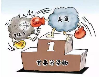 臭氧传感器模块用于臭氧污染防治