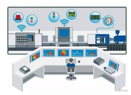 """为何说""""传感器在物联网中扮演着重要角色"""""""