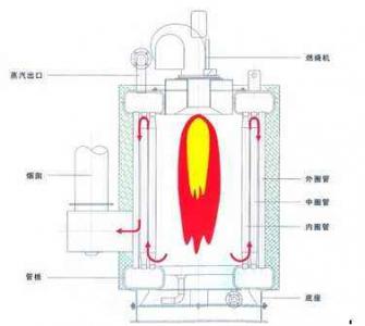 氧气分析仪用于工业炉含氧量检测