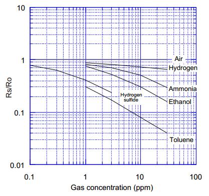 如何监测工业企业在生产过程中产生的恶臭污染气体?