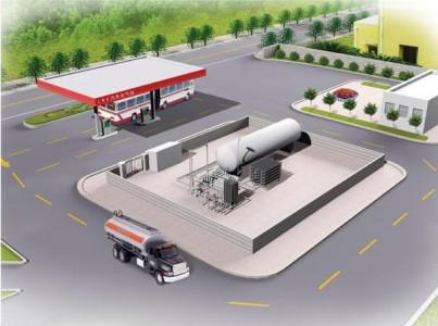 可燃气体检测报警器在加油加气站的重要作用