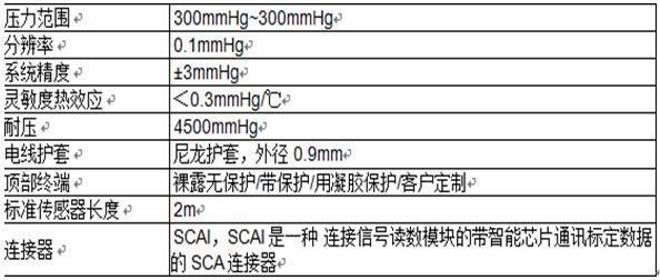 光纤压力传感器在血流储备分数(FFR)系统中的应用