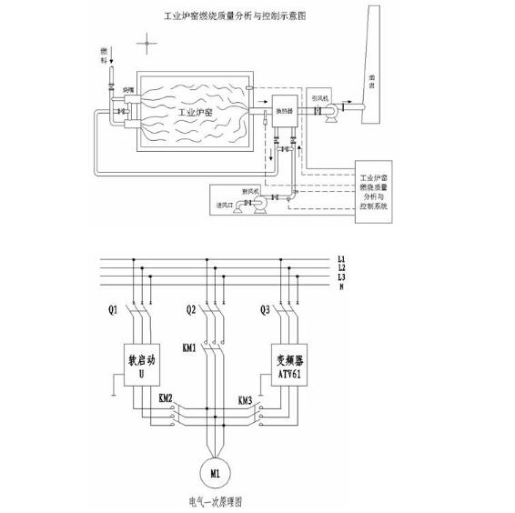 耐高温氧化锆氧气传感器在工业窑炉氧气监控中扮演的重要角色