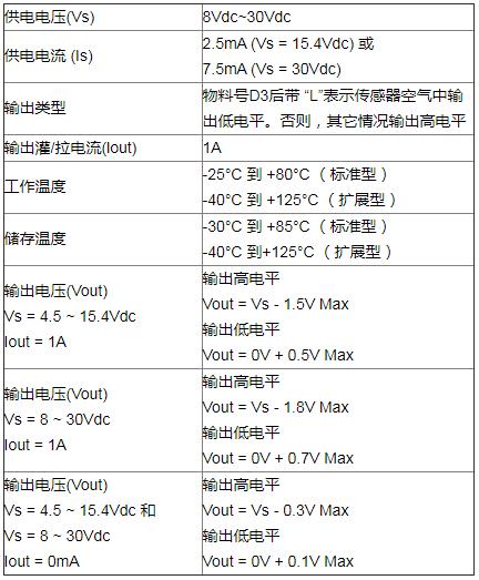光电液位传感器在水处理过程中的液体高低位控制应用方案