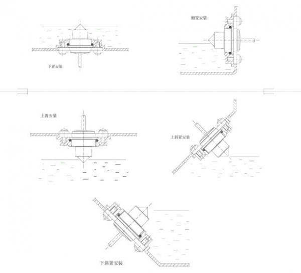 光电式液位传感器的安装及液位控制应用领域详解