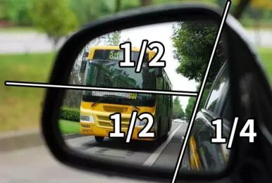 超声波传感器用于汽车后视镜测距提高行车安全性