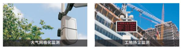 PM2.5传感器- PSMU系列用于室外扬尘监测攻克技术难点