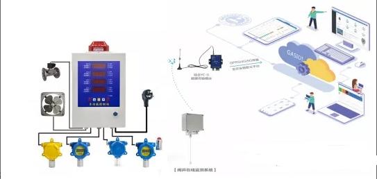 氢气传感器在氢气泄漏检测中的应用