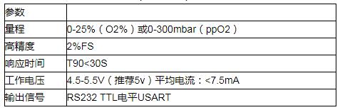 一种高原专用氧浓度检测传感器-LOX-02-S