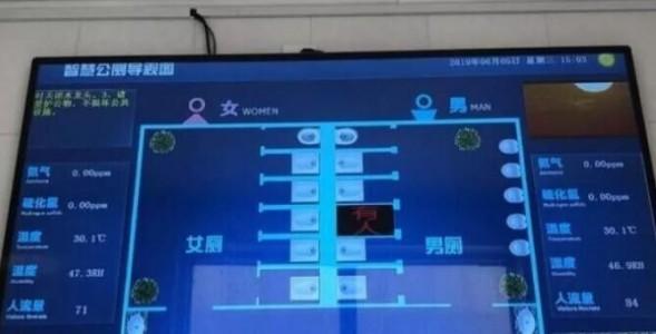 智慧公厕臭味环境监测中空气质量传感器的应用