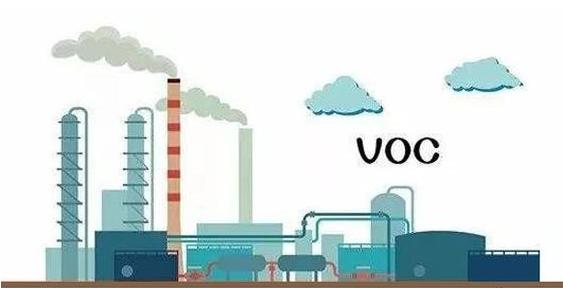 """生态环境部:VOCs将设置为""""十四五""""空气质量改善指标之一"""